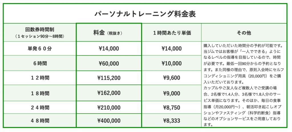 nodapaigym-price-2020-06
