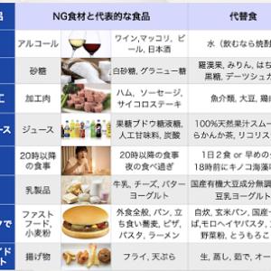NGfoods-list-1